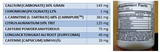 phen375 pills ingredients